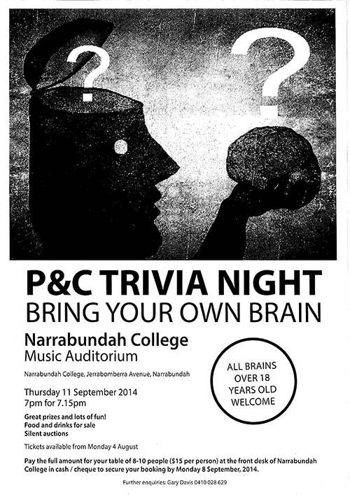PC Trivia